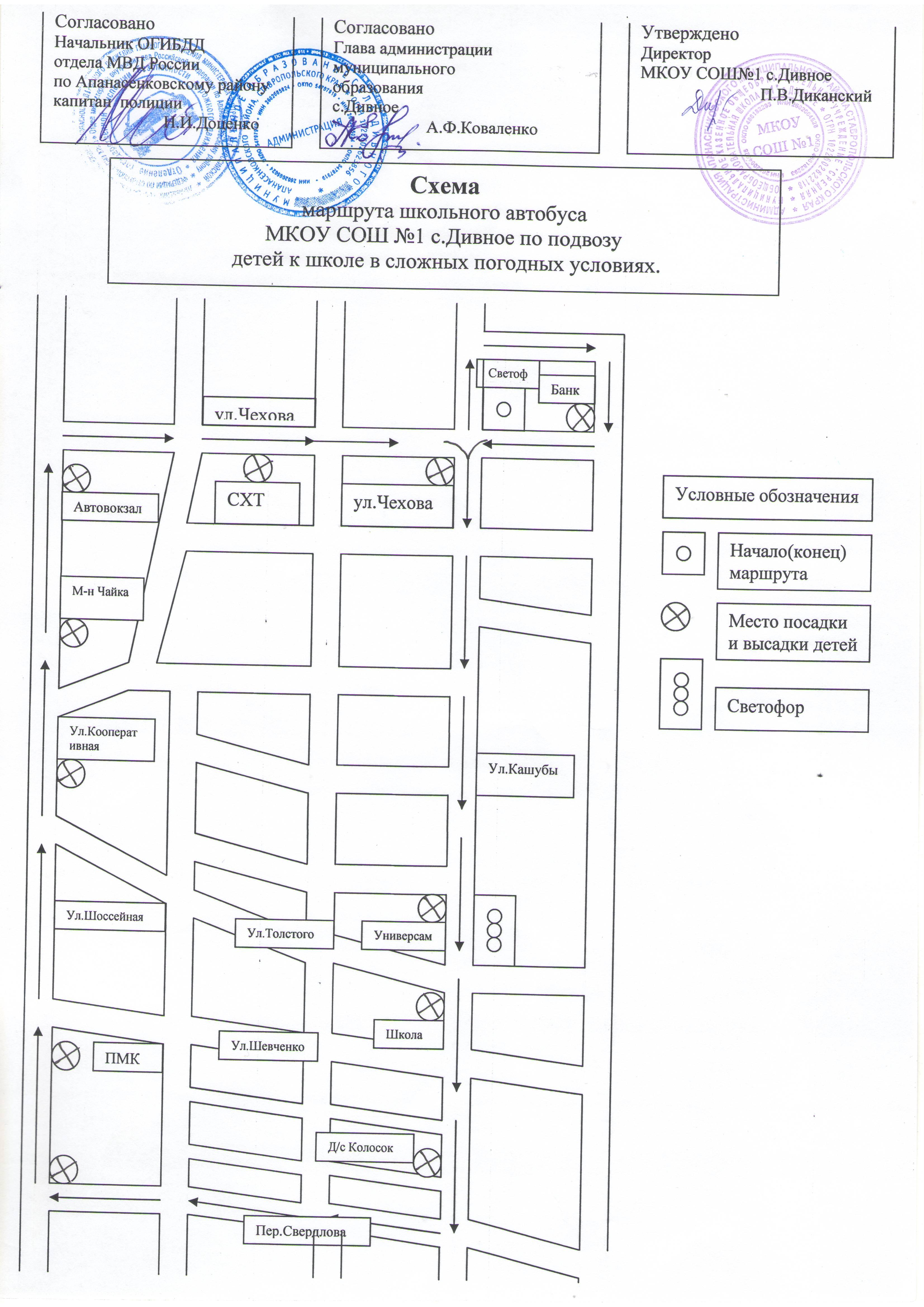 Схема рассадки детей в автобусе для гаи